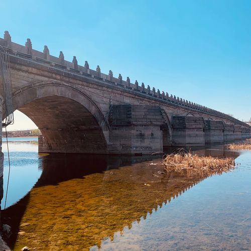 Water Sky Architecture Built Structure Nature River Connection Bridge Clear Sky No People Day Arch Bridge - Man Made Structure Reflection Building Exterior Waterfront Copy Space Transportation Outdoors Arch Bridge