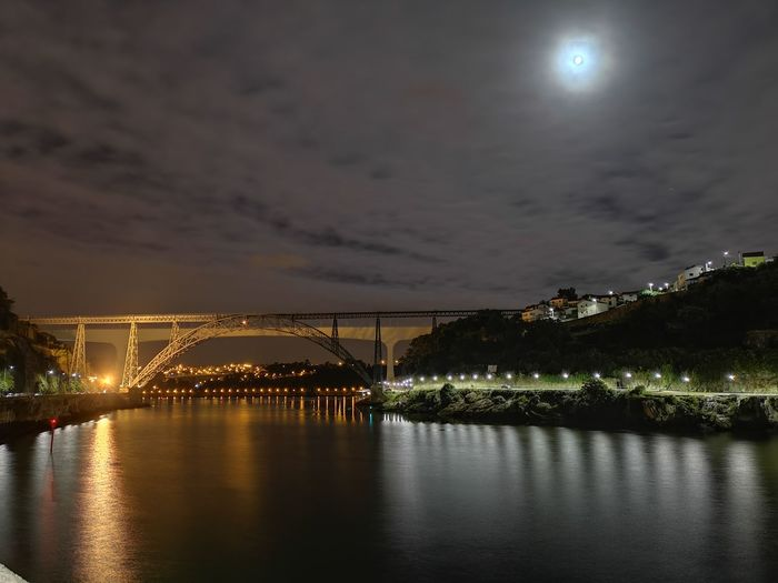 Porto Portugal 🇵🇹 Porto Stories from the City Portugal Historia Ponte Do Freixo Ponte Maria Pia EyeEm Selects City Cityscape Illuminated Moon Water Clear Sky Nightlife Bridge - Man Made Structure Floodlit Astronomy Moonlight Full Moon Eclipse Arch Bridge Calm Cable-stayed Bridge