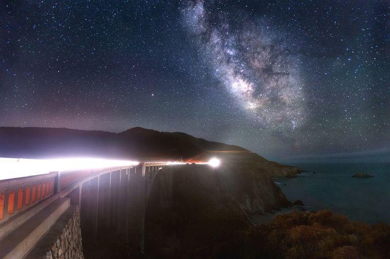 Big Sur: Milky