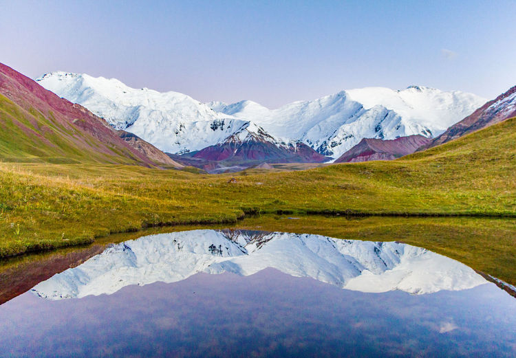 Reflection Of Mountain Range In Lake