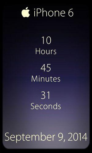 Iphone 6 IPhone Apple Mac