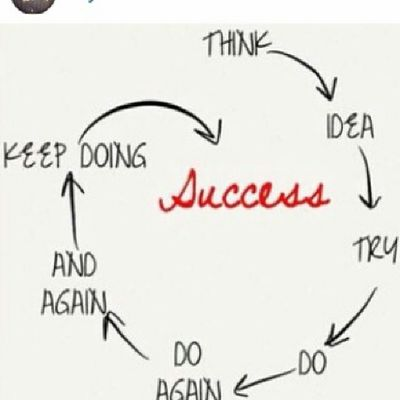 Success comes wit determination... Keep the cycle going!! GoodMorningEverybody