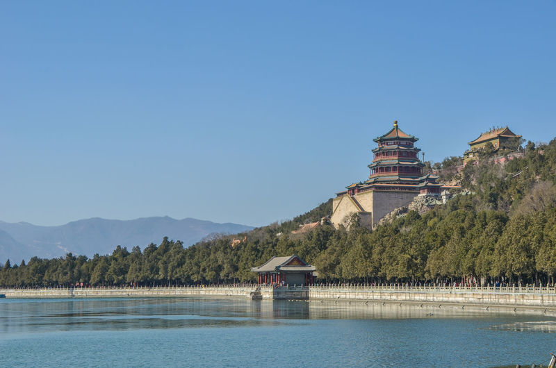 The Summer palace of Beijing Palace Summer Summer Palace Beijing Peking