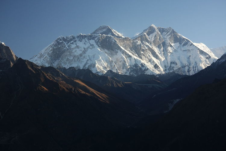 Scenic view of mt. everest against clear sky