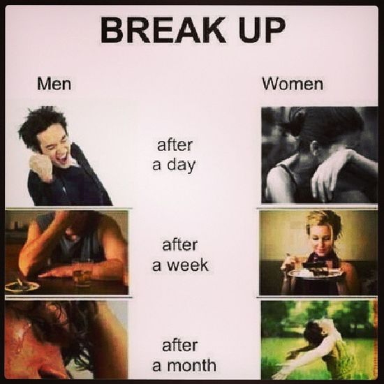 Breaking up is hard to do!!! 1dayafter 1weekafter 1monthafter Girlsrule boysdrool buildabridge getoverit startingallover