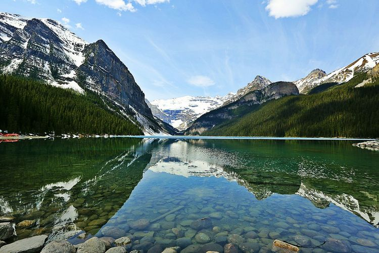 Scenic reflection of mountain range in calm lake