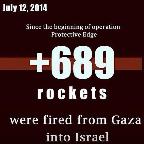 Israel Deathofme