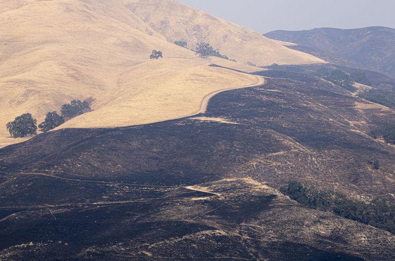High angle view of land