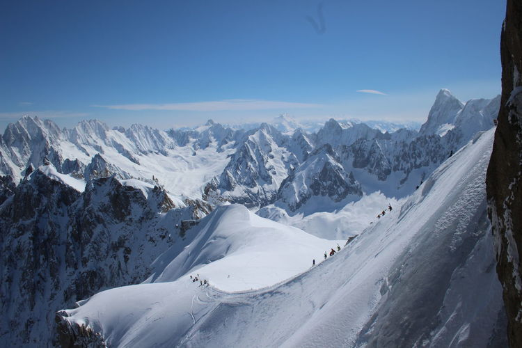Scenic View Of Mont Blanc Against Sky