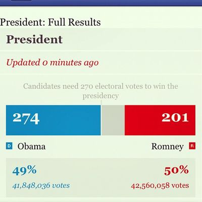 Obama Election2012 Instagood OBAMA WINS \0/