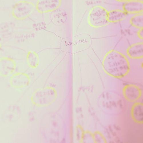 Mind map Mindmap Moleskine Moleskinesketchbook Design work workplan note notebook