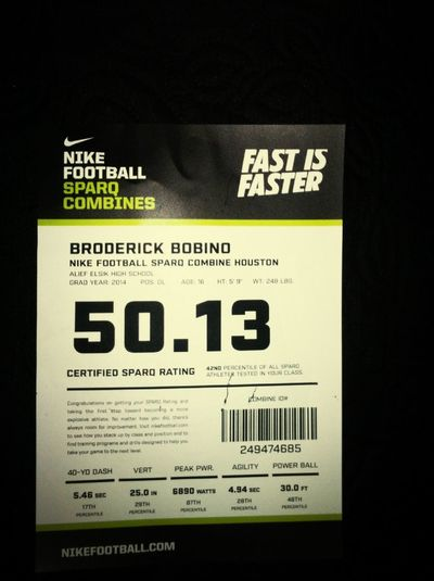 SPARQ Rating