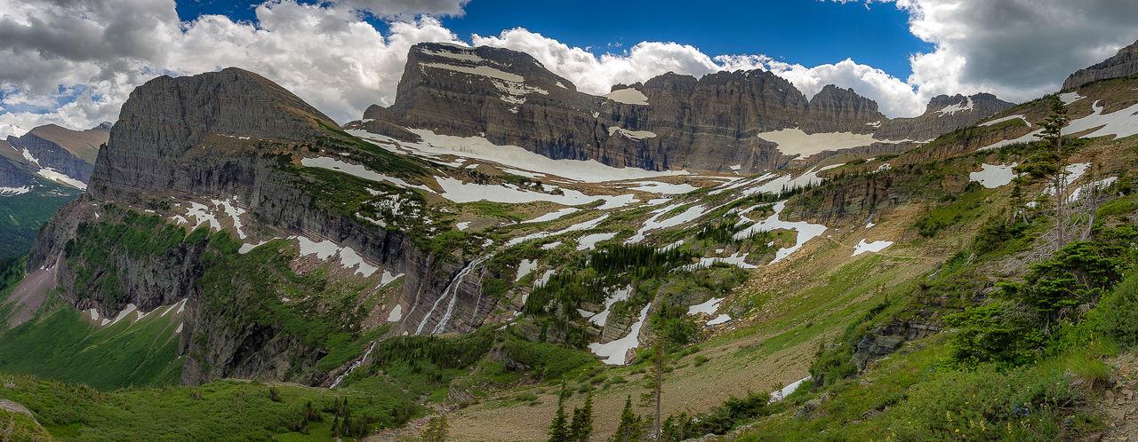 Active Alpine