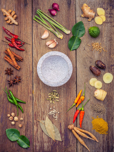 Directly above shot of various spices on table