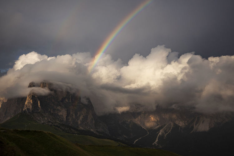 Scenic view of rainbow over mountains against cloudy sky