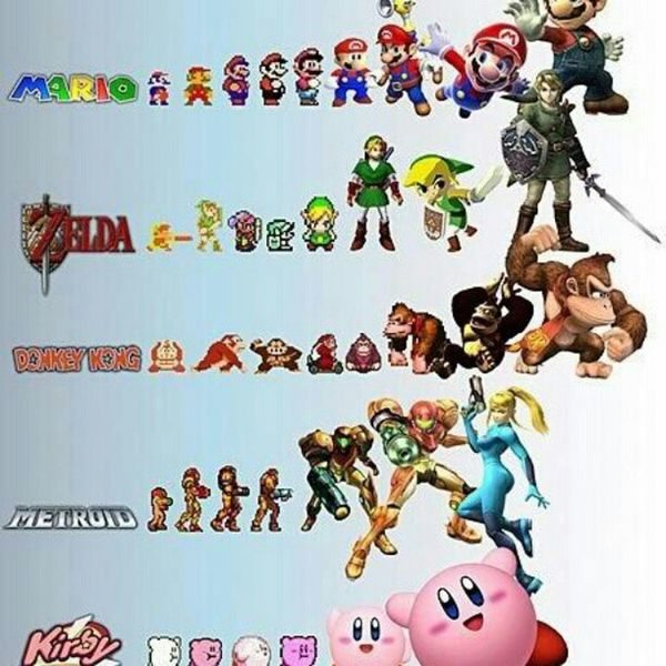 I love Zelda Gamer Zelda