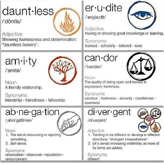 Dauntless Erudite Abnegation Amity candor divergent