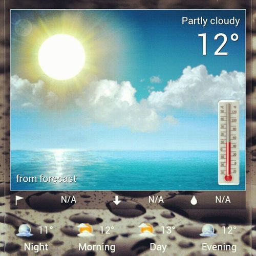 It's 12degrees and I'm Sweating :-\ (TOINK)