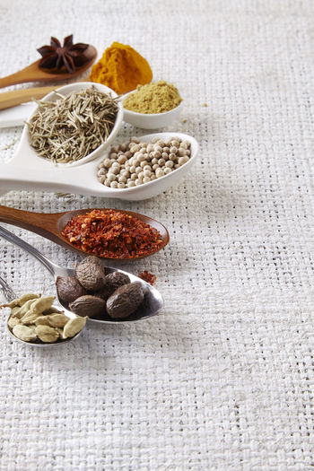 Directly above shot of spices in spoon on table