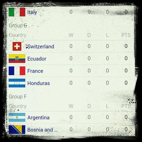 Brazil 2014 World Cup Group E Honduras