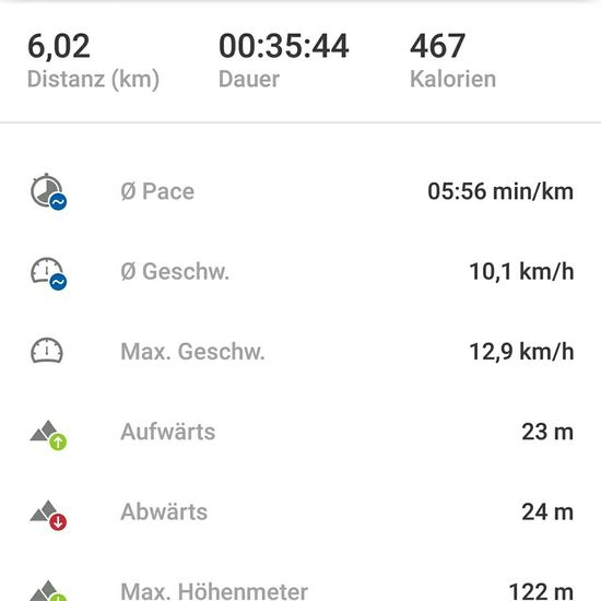 Statistics from yesterday. Runtastic Running 🏃 🏃 🏃 6km 😀 Enjoying Life For My Friends That Connect Think Positive What Does Freedom Mean To You?