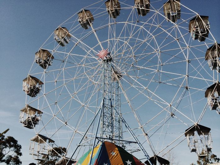 Where Do You Swarm? Themeparks