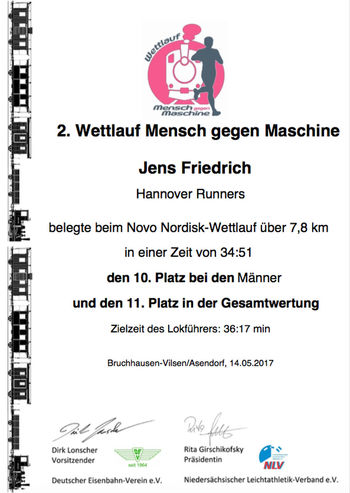Awesome event Certificate Running Sports Steam Locomotive