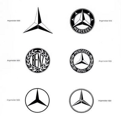 History of Mercedesbenz logo.... AClubMalaysia Aclass