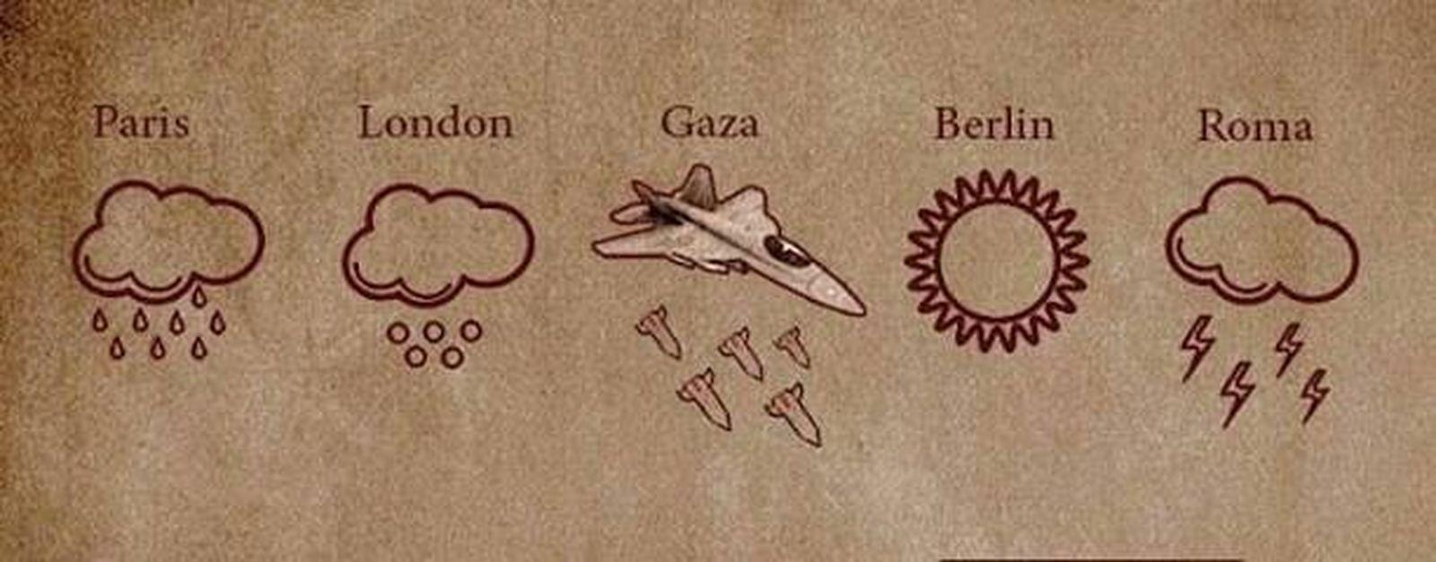Gazze 🕌🕌