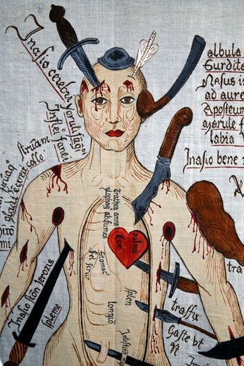 St.George's Day,fair,15,map of wounds,Zagreb,Croatia,EU, 2016. Art Craft Creativity Drawing Drawing Handwriting  Healing Hurts Ideas Information Map Map Of Wounds Medicine Picture Skill  Wounds
