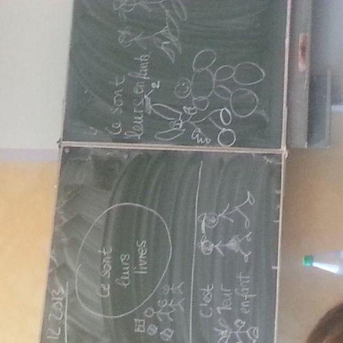 Und hier ein Kunstwerk in Franze von meiner Lehrerin ja wir durften das Handy kurz rausholen Ohaaaaaa sofetteleuddebzwkinderhatdiegemalt :'D yolo schleudergang schleudergaaaaaaaanglikeaboss