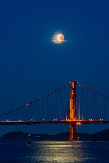 Eclipse over the golden gate bridge