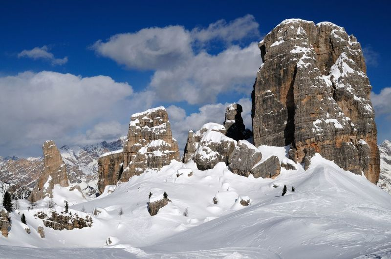 Panoramic View Of Snow Covered Mountain Against Sky