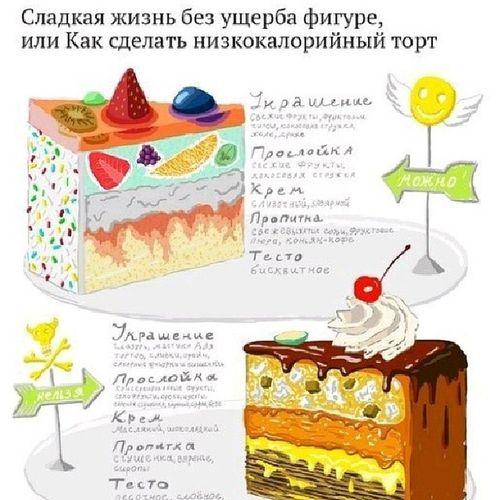 Худеющим на заметку торт совет польза выдумки вкуснота