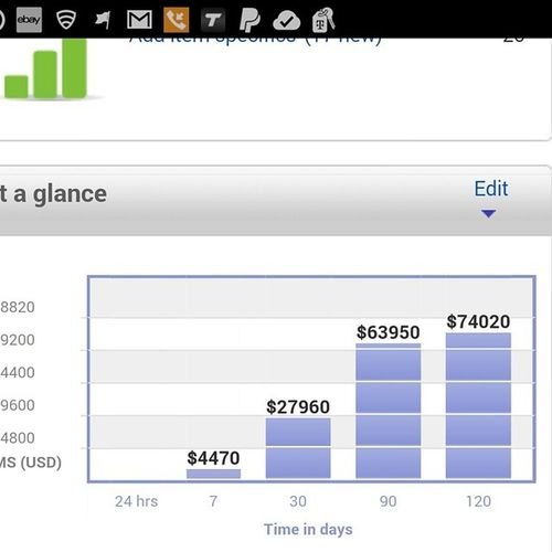 4 months on ebay looking good...not counting what I made on amazon, shopify, square market, bonanza, my own website and webstore.com Money Makingmoney