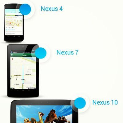 Google Android Nexus LG  Nexus4 N4 Asus Nexus7 N7 Samsung Nexus10 N10 Hatersgonnahate гугл теперь в игре! отличная тройка референсных устройств от известных вендоров. нравятся все три. но любопытнее всего н4, потому что 12 тыс за такой аппарат просто смешно. пусть у меня сейчас Gnex Galaxynexus  , но н4 подмывает заказать, чтобы самому сравнить. в общем, гугл в игре! рад.