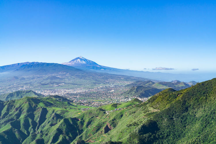 At the Pico del