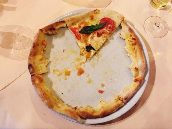 Food Pizza Dinner Restaurant Crust Pizza Crust Funny Statistics  Pie Chart