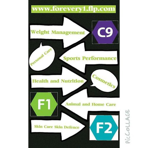 www.forevery1.flp.com Check out the wide range of products that www.forevery1.flp.com as to offer. Weightmanagement Sportsperfomace Cosmetics Personalcare heathandnutrition skincare skindefence animalcare homecare c9 f1 f2 shopnow