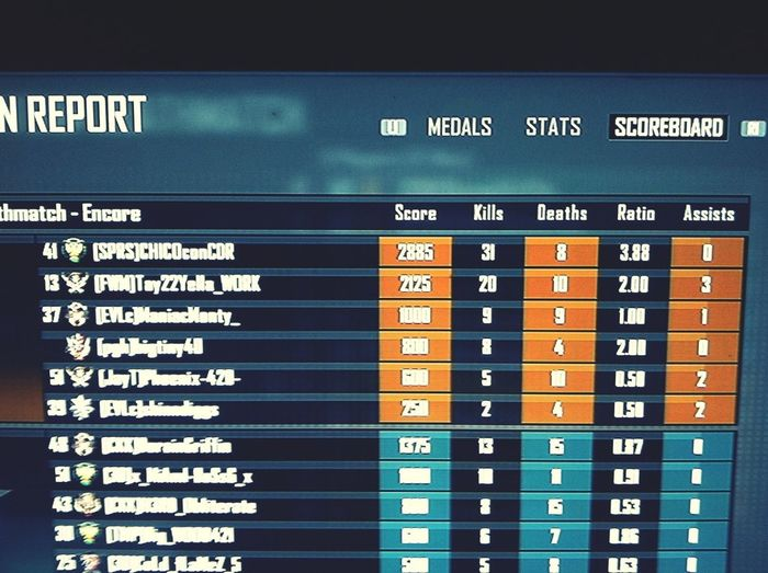 Carrying My Team
