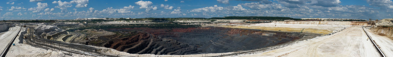 Panoramic View Of Stoilensky Mining And Processing Plant