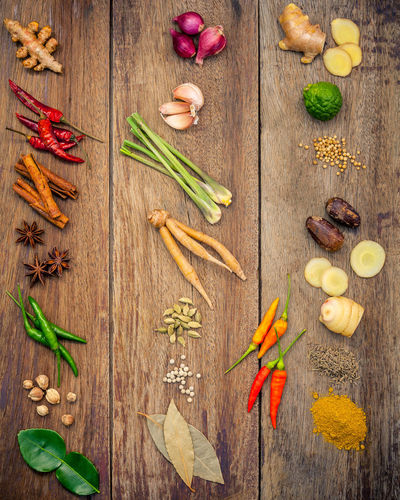 High angle view of various spices on table