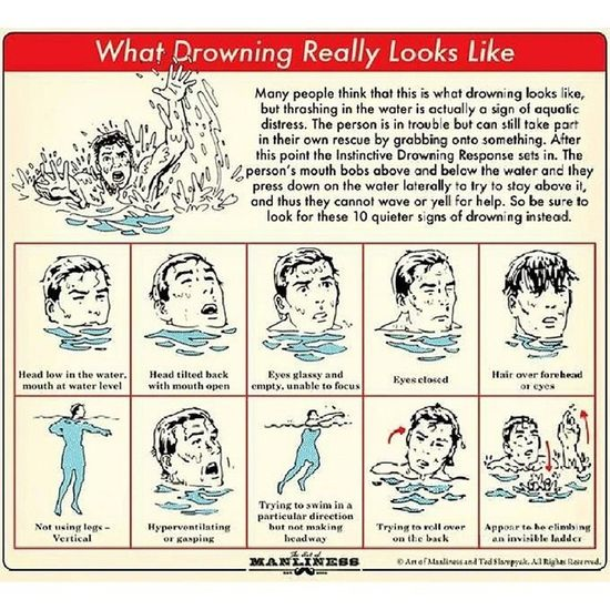 What Drowning really look like. Summer Swimming Help Important Dangerous Needhelp Swimmingpool Pool