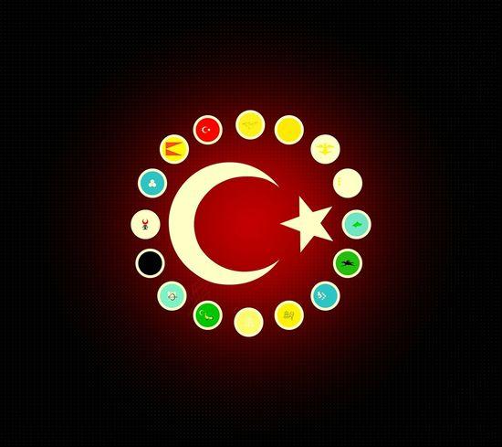 Türkiye Türk devletleri