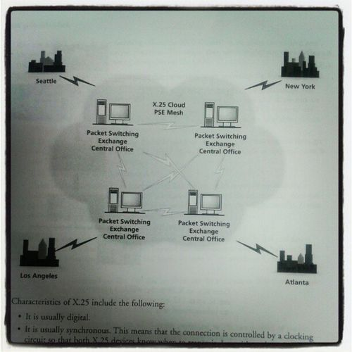 X .25cloud NetworkingFundamentals Networks