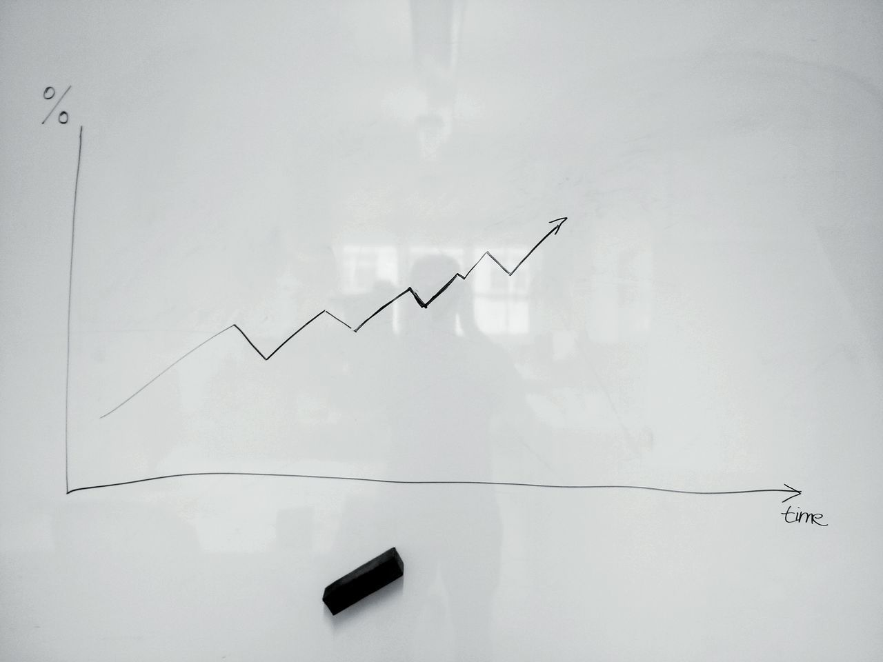 Line graph representing growth on whiteboard