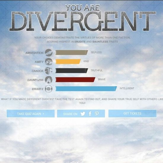 No matter how many times I take the test my results are still Erudite ? and Dauntless ?? And no matter what the result is, I'll always choose Erudite. What's your faction? Divergent AptitudeTest take the test on divergentthemovie.com ?