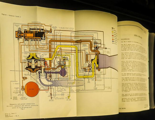 Rolls Royce aircraft engine Aircraft Aircraft Engine Engineering Design Drawing